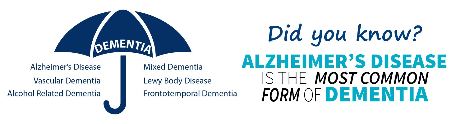 Ten Early Symptoms of Dementia: Be Aware of Subtle Signs