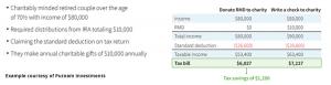 ira tax example